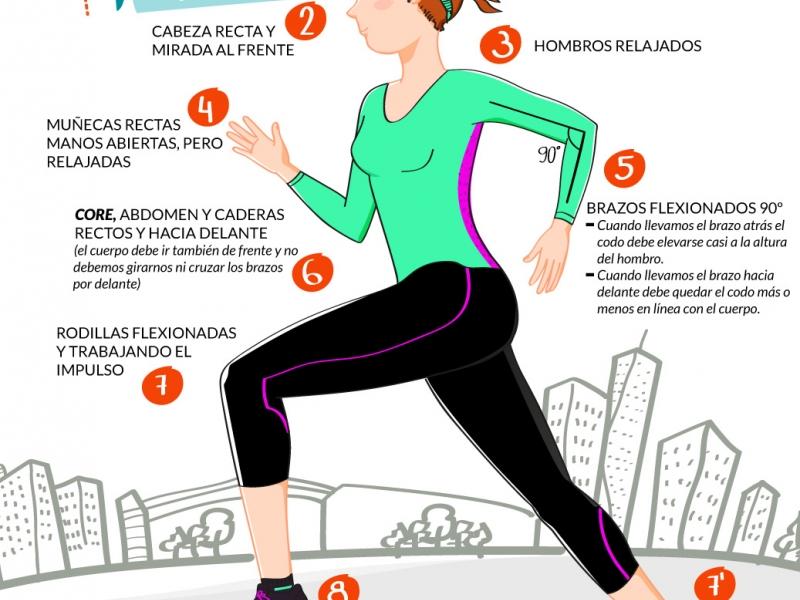 Postura correcta al correr